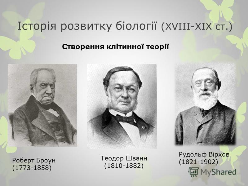 Історія розвитку біології (XVІІІ-ХІХ ст.) Створення клітинної теорії Теодор Шванн (1810-1882) Рудольф Вірхов (1821-1902) Роберт Броун (1773-1858)