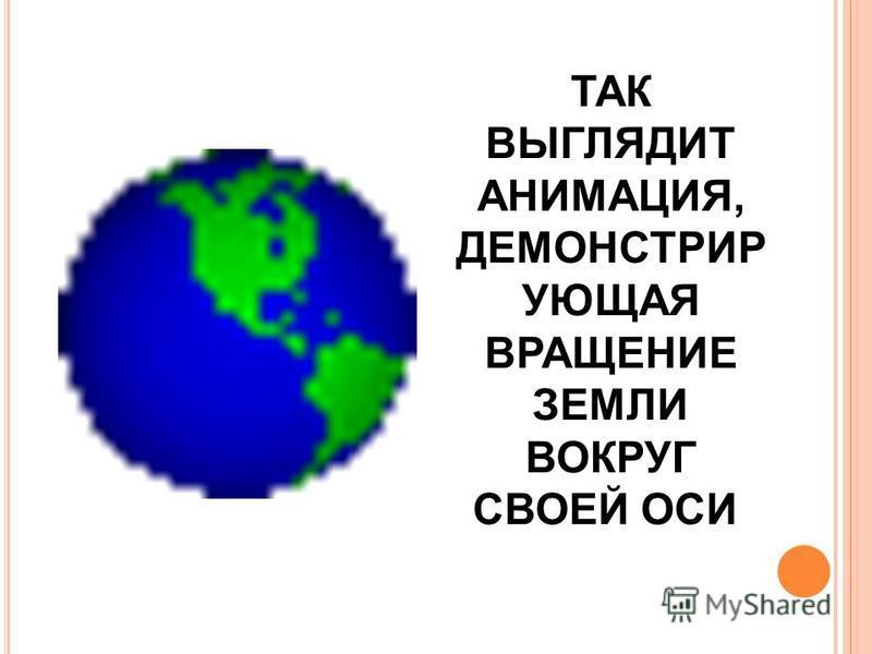 ТАК ВЫГЛЯДИТ АНИМАЦИЯ, ДЕМОНСТРИР УЮЩАЯ ВРАЩЕНИЕ ЗЕМЛИ ВОКРУГ СВОЕЙ ОСИ.