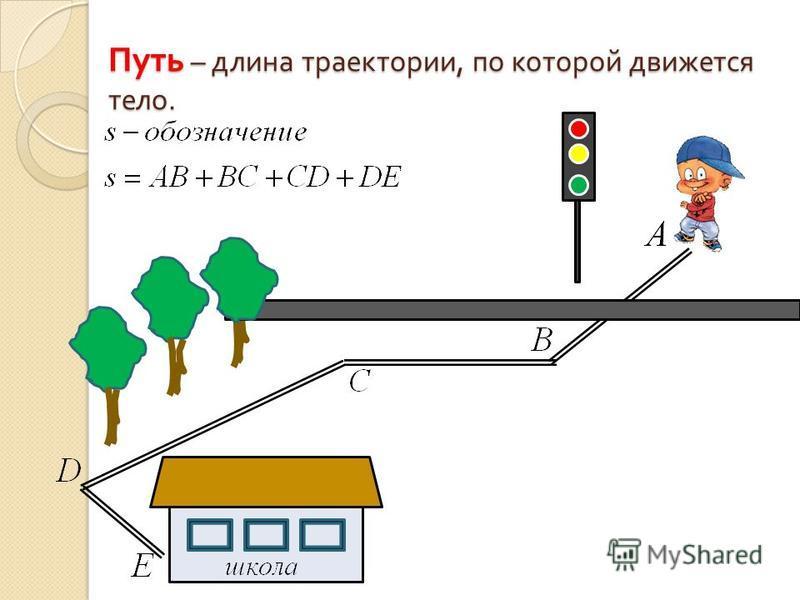 Путь – длина траектории, по которой движется тело.