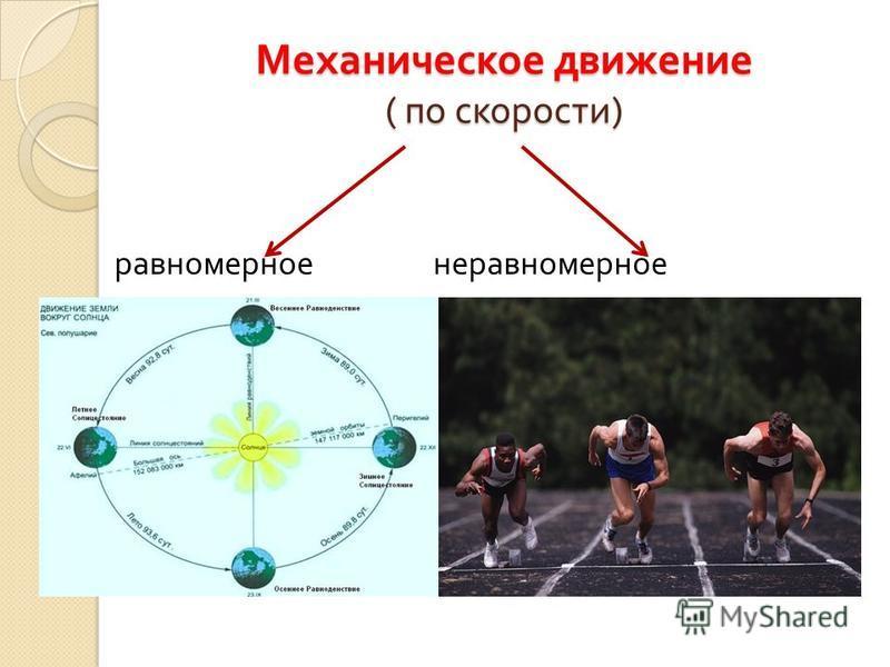 Механическое движение ( по скорости ) равномерное неравномерное