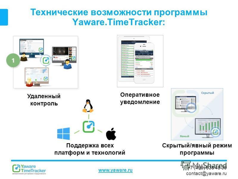 +7 (499) 638 48 39 contact@yaware.ru www.yaware.ru Технические возможности программы Yaware.TimeTracker: Скрытый/явный режим программы Поддержка всех платформ и технологий Оперативное уведомление Удаленный контроль