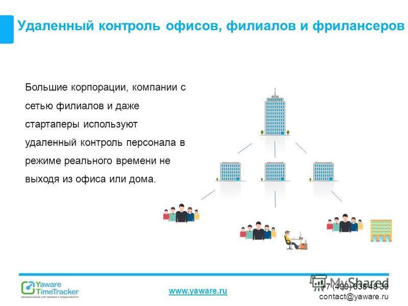 +7 (499) 638 48 39 contact@yaware.ru www.yaware.ru Удаленный контроль офисов, филиалов и фрилансеров Большие корпорации, компании с сетью филиалов и даже стартаперы используют удаленный контроль персонала в режиме реального времени не выходя из офиса