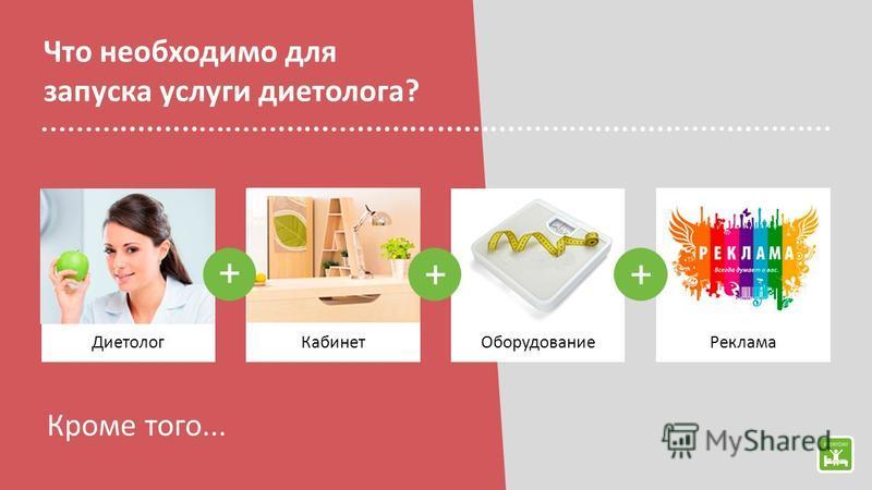 Что необходимо для запуска услуги диетолога? Диетолог КабинетОборудование Реклама Кроме того... + ++