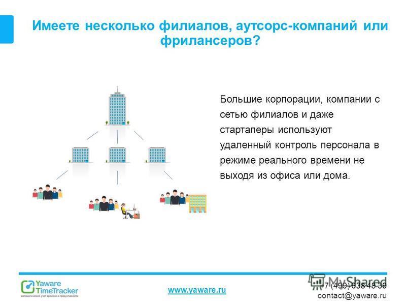+7 (499) 638 48 39 contact@yaware.ru www.yaware.ru Имеете несколько филиалов, аутсорс-компаний или фрилансеров? Большие корпорации, компании с сетью филиалов и даже стартаперы используют удаленный контроль персонала в режиме реального времени не выхо