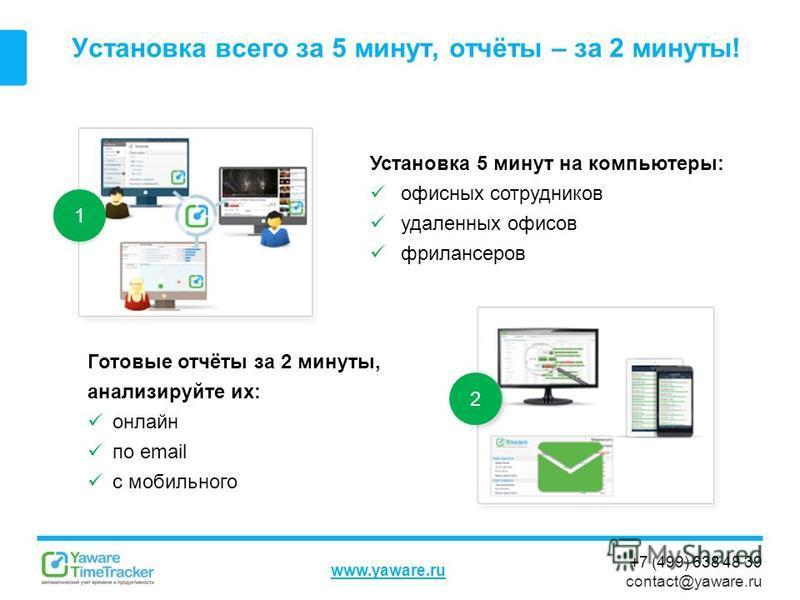 +7 (499) 638 48 39 contact@yaware.ru www.yaware.ru Установка всего за 5 минут, отчёты – за 2 минуты! Установка 5 минут на компьютеры: офисных сотрудников удаленных офисов фрилансеров Готовые отчёты за 2 минуты, анализируйте их: онлайн по email с моби