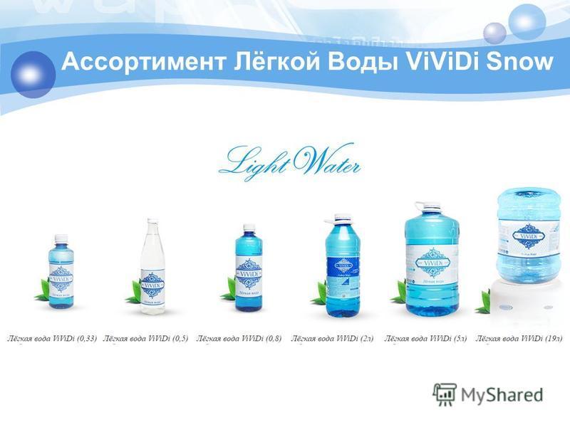 Ассортимент Лёгкой Воды ViViDi Snow