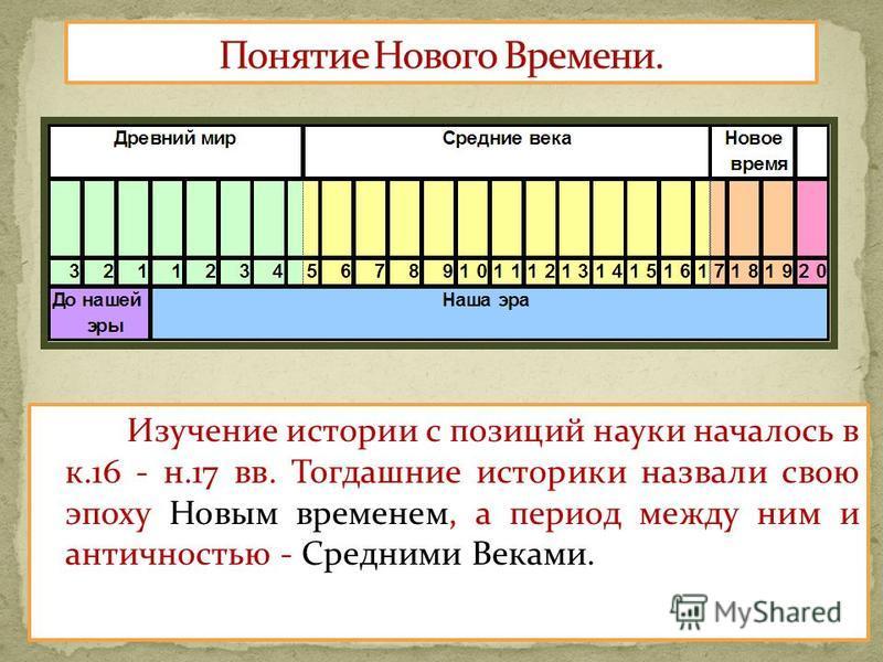 Изучение истории с позиций науки началось в к.16 - н.17 вв. Тогдашние историки назвали свою эпоху Новым временем, а период между ним и античностью - Средними Веками.