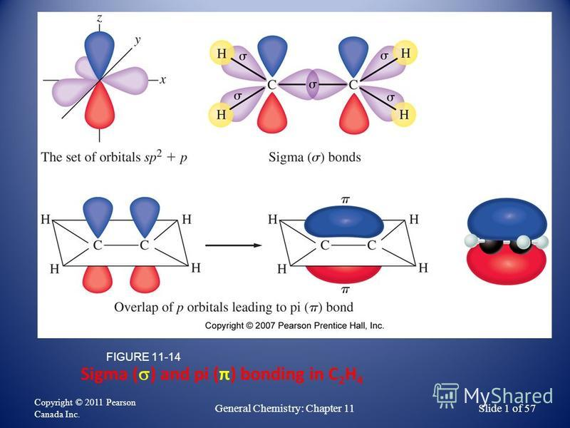 Sigma ( ) and pi (π) bonding in C 2 H 4 FIGURE 11-14 Copyright © 2011 Pearson Canada Inc. General Chemistry: Chapter 11Slide 1 of 57