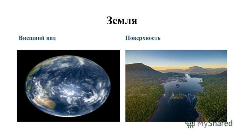 Земля Внешний вид Поверхность