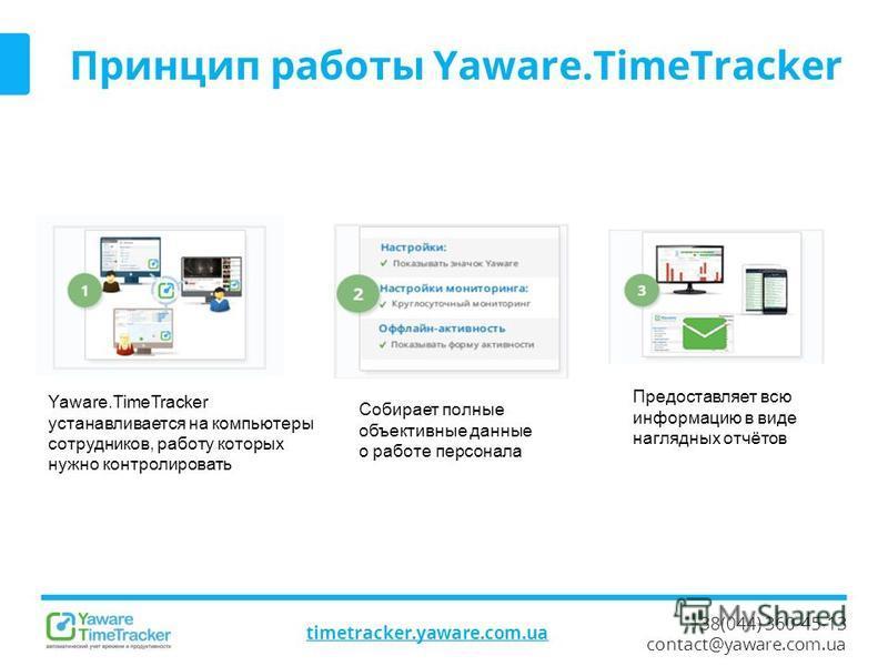 +38(044) 360-45-13 contact@yaware.com.ua timetracker.yaware.com.ua Принцип работы Yaware.TimeTracker Предоставляет всю информацию в виде наглядных отчётов Yaware.TimeTracker устанавливается на компьютеры сотрудников, работу которых нужно контролирова
