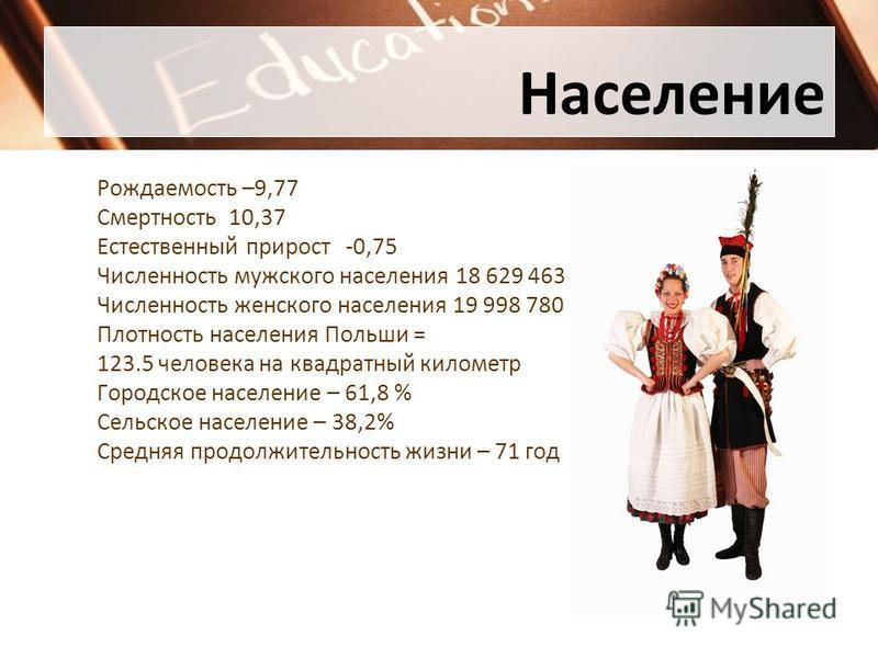 Население Рождаемость –9,77 Смертность 10,37 Естественный прирост -0,75 Численность мужского населения 18 629 463 Численность женского населения 19 998 780 Плотность населения Польши = 123.5 человека на квадратный километр Городское население – 61,8