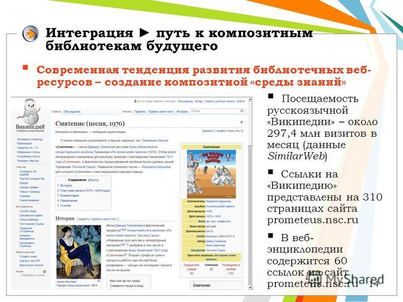 14 Интеграция путь к композитным библиотекам будущего Современная тенденция развития библиотечных веб- ресурсов – создание композитной «среды знаний» Посещаемость русскоязычной «Википедии» – около 297,4 млн визитов в месяц (данные SimilarWeb ) Ссылки