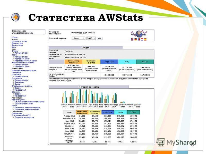 5 Статистика AWStats