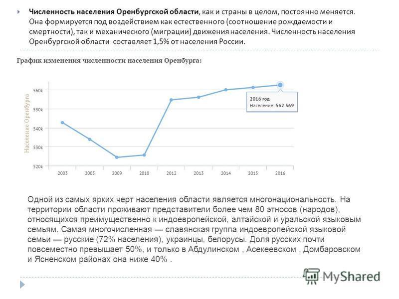 Численность населения Оренбургской области, как и страны в целом, постоянно меняется. Она формируется под воздействием как естественного ( соотношение рождаемости и смертности ), так и механического ( миграции ) движения населения. Численность населе