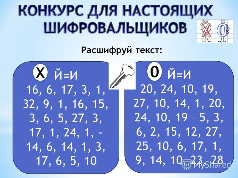 Й=И 16, 6, 17, 3, 1, 32, 9, 1, 16, 15, 3, 6, 5, 27, 3, 17, 1, 24, 1, - 14, 6, 14, 1, 3, 17, 6, 5, 10 Х Й=И 20, 24, 10, 19, 27, 10, 14, 1, 20, 24, 10, 19 – 5, 3, 6, 2, 15, 12, 27, 25, 10, 6, 17, 1, 9, 14, 10, 23, 28 0