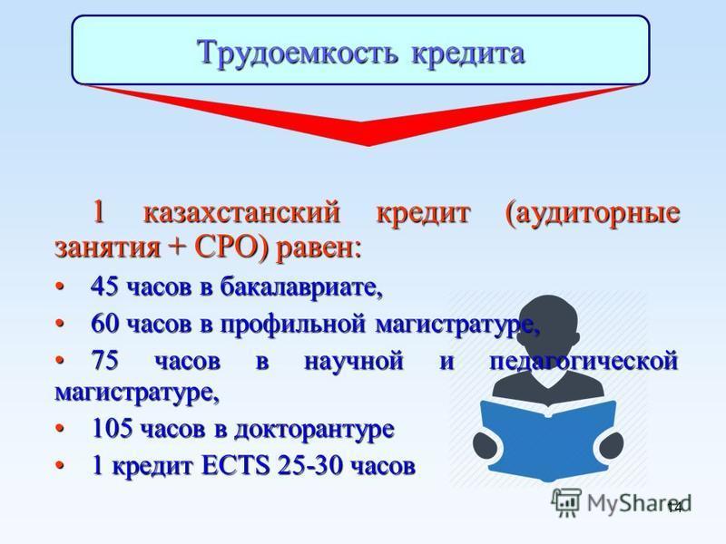 14 Трудоемкость кредита 1 казахстанский кредит (аудиторные занятия + СРО) равен: 45 часов в бакалавриате,45 часов в бакалавриате, 60 часов в профильной магистратуре,60 часов в профильной магистратуре, 75 часов в научной и педагогической магистратуре,