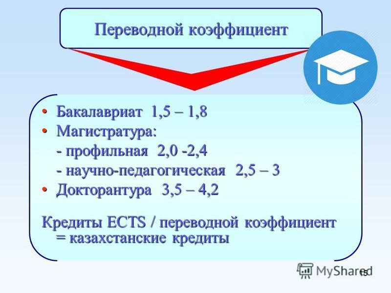 15 Переводной коэффициент Бакалавриат 1,5 – 1,8Бакалавриат 1,5 – 1,8 Магистратура:Магистратура: - профильная 2,0 -2,4 - научно-педагогическая 2,5 – 3 Докторантура 3,5 – 4,2Докторантура 3,5 – 4,2 Кредиты ECTS / переводной коэффициент = казахстанские к