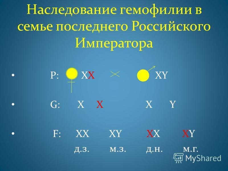 Наследование гемофилии в семье последнего Российского Императора Р: ХХ ХY G: Х Х Х Y F: ХХ ХY ХХ ХY д.з. м.з. д.н. м.г.