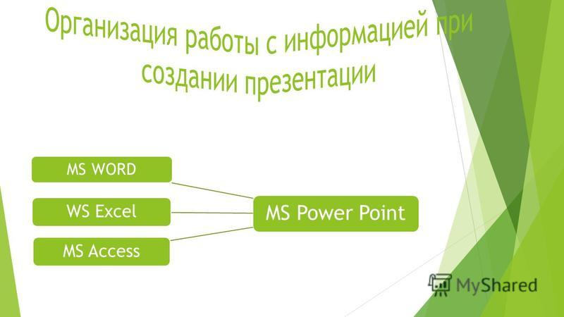 MS Power Point MS WORD MS AccessWS Excel