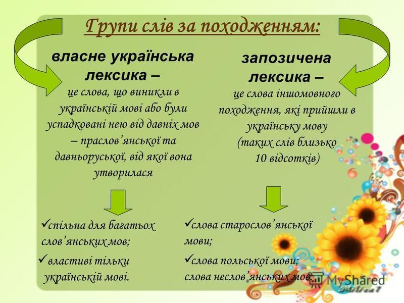Групи слів за походженням: власне українська лексика – це слова, що виникли в українській мові або були успадковані нею від давніх мов – прасловянської та давньоруської, від якої вона утворилася запозичена лексика – це слова іншомовного походження, я