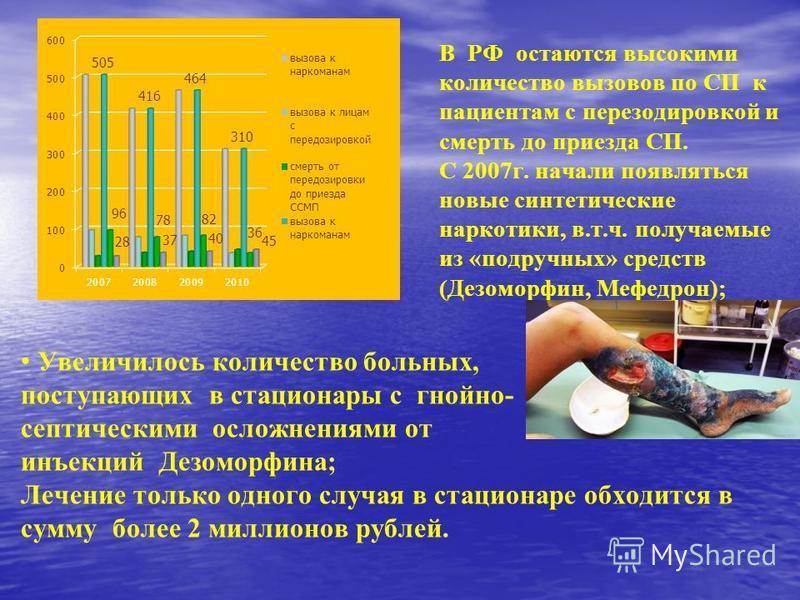 Клиника лечения суставов в новосибирске