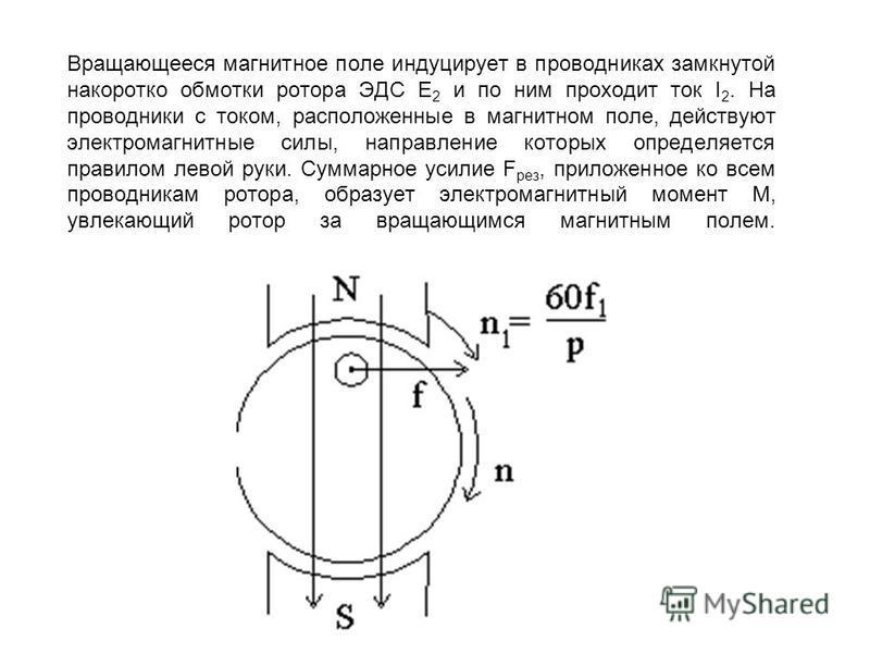 Вращающееся магнитное поле индуцирует в проводниках замкнутой накоротко обмотки ротора ЭДС E 2 и по ним проходит ток I 2. На проводники с током, расположенные в магнитном поле, действуют электромагнитные силы, направление которых определяется правило