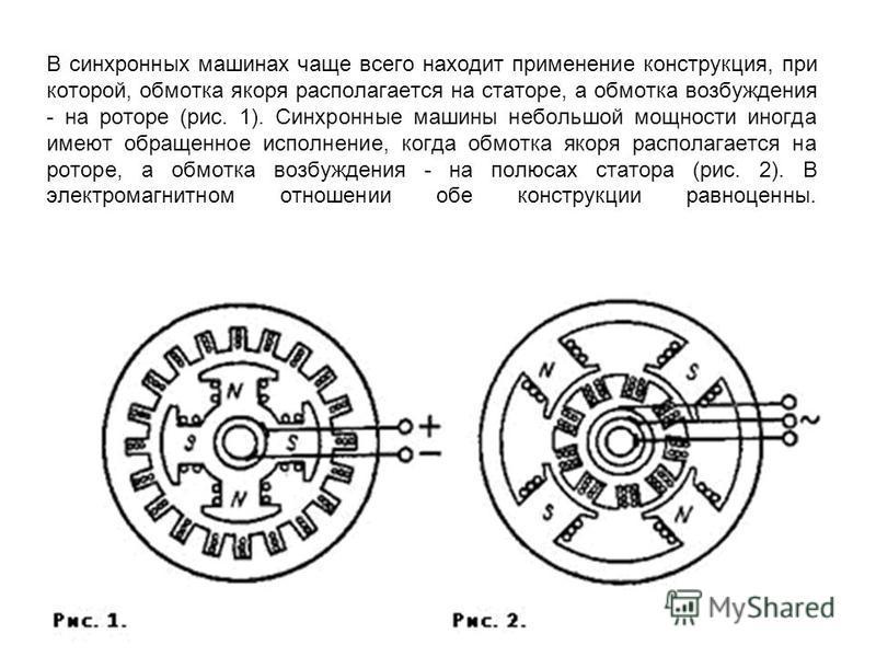 В синхронных машинах чаще всего находит применение конструкция, при которой, обмотка якоря располагается на статоре, а обмотка возбуждения - на роторе (рис. 1). Синхронные машины небольшой мощности иногда имеют обращенное исполнение, когда обмотка як