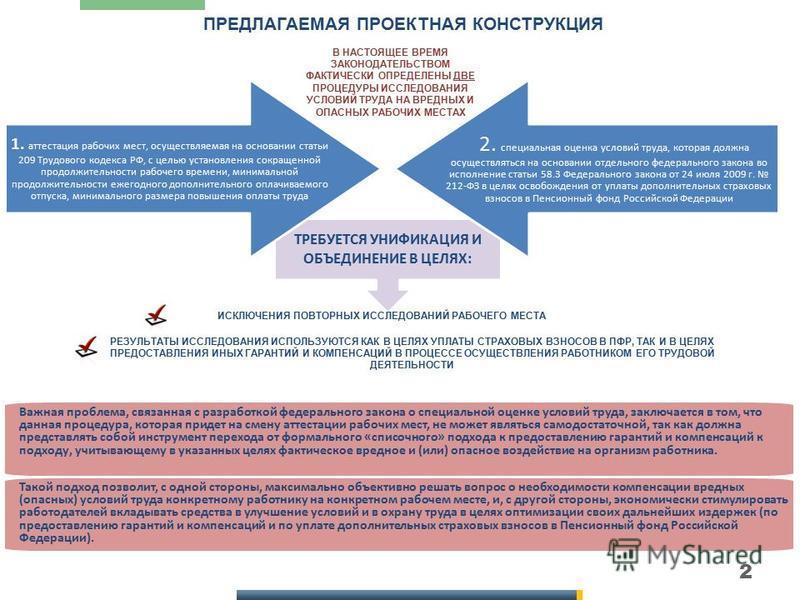 ТРЕБУЕТСЯ УНИФИКАЦИЯ И ОБЪЕДИНЕНИЕ В ЦЕЛЯХ: 2 ПРЕДЛАГАЕМАЯ ПРОЕКТНАЯ КОНСТРУКЦИЯ 1. аттестация рабочих мест, осуществляемая на основании статьи 209 Трудового кодекса РФ, с целью установления сокращенной продолжительности рабочего времени, минимальной