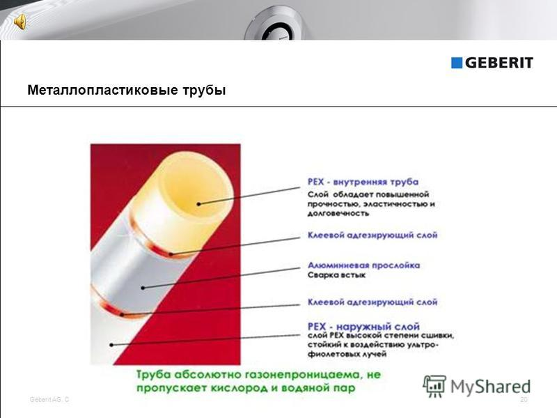 Geberit AG, Company presentation 200820 Металлопластиковые трубы