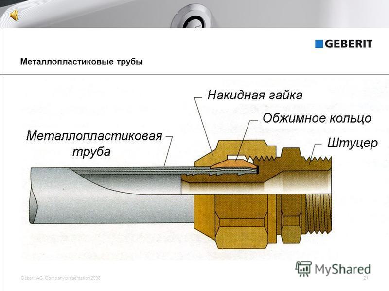 Geberit AG, Company presentation 200821 Металлопластиковые трубы
