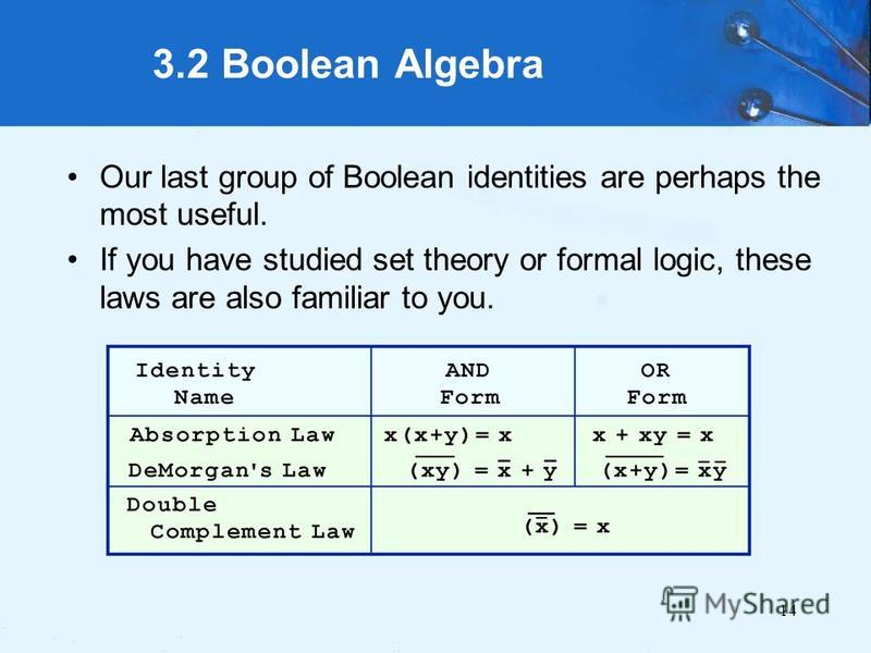 14 3.2 Boolean Algebra Our last group of Boolean identities are perhaps the most useful. If you have studied set theory or formal logic, these laws are also familiar to you.