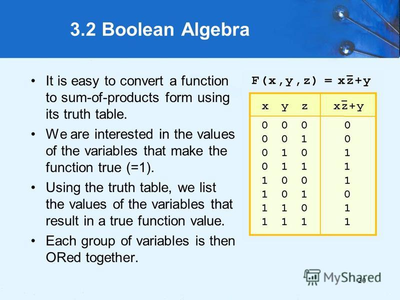 20 3.2 Boolean Algebra It is easy to convert a function to sum-of-products form using its truth table. We are interested in the values of the variables that make the function true (=1). Using the truth table, we list the values of the variables that