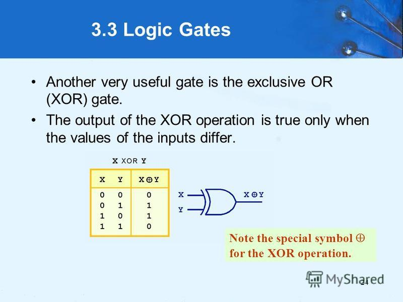 24 Another very useful gate is the exclusive OR (XOR) gate. The output of the XOR operation is true only when the values of the inputs differ. 3.3 Logic Gates Note the special symbol for the XOR operation.