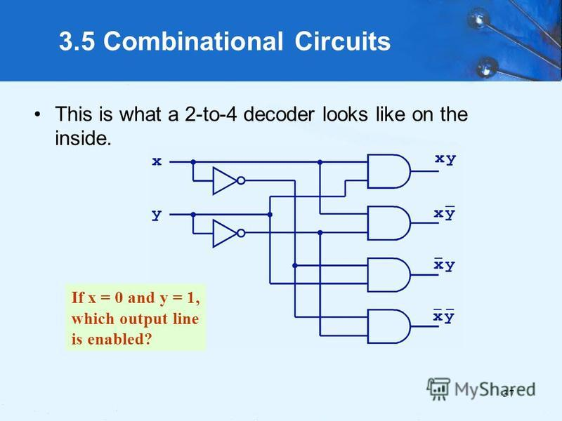 37 3.5 Combinational Circuits This is what a 2-to-4 decoder looks like on the inside. If x = 0 and y = 1, which output line is enabled?