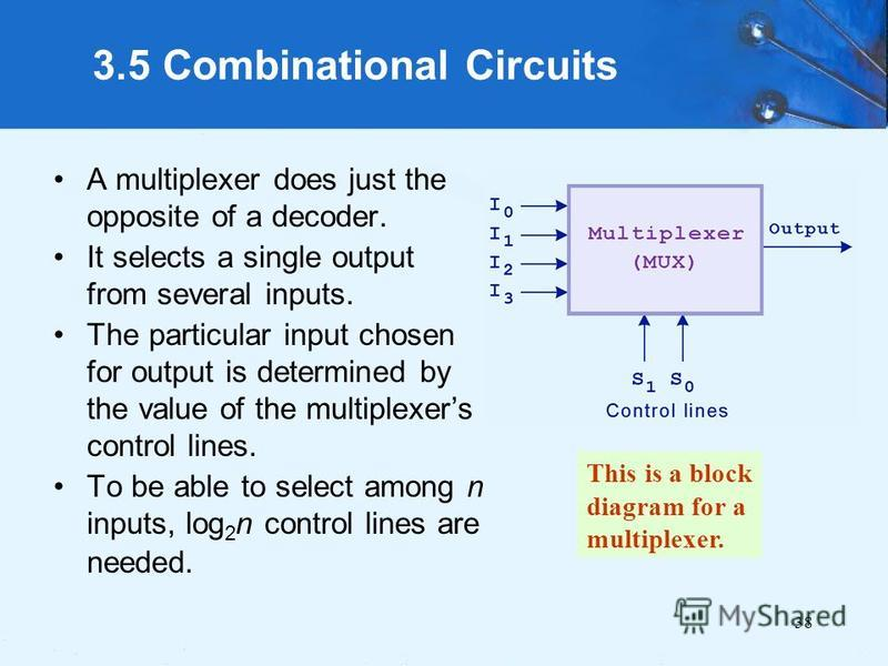 38 3.5 Combinational Circuits A multiplexer does just the opposite of a decoder. It selects a single output from several inputs. The particular input chosen for output is determined by the value of the multiplexers control lines. To be able to select