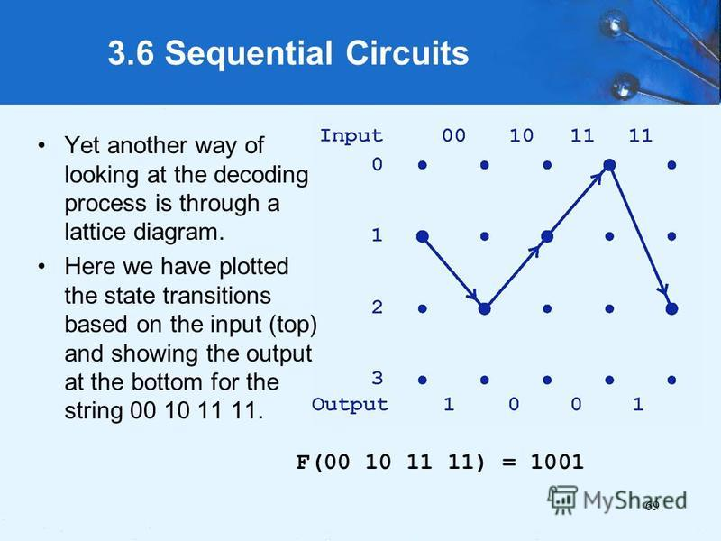 69 3.6 Sequential Circuits F(00 10 11 11) = 1001 Yet another way of looking at the decoding process is through a lattice diagram. Here we have plotted the state transitions based on the input (top) and showing the output at the bottom for the string