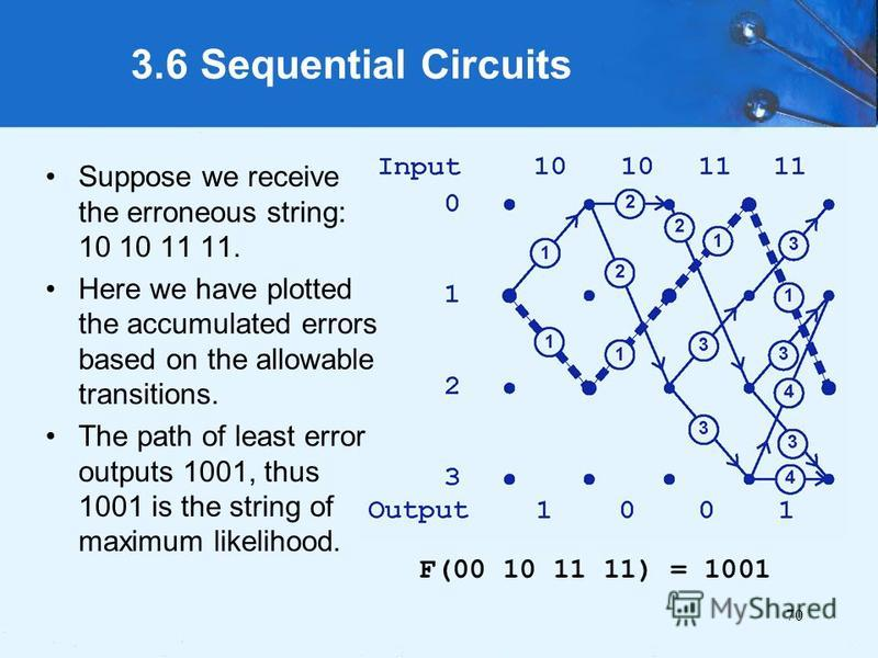 70 3.6 Sequential Circuits F(00 10 11 11) = 1001 Suppose we receive the erroneous string: 10 10 11 11. Here we have plotted the accumulated errors based on the allowable transitions. The path of least error outputs 1001, thus 1001 is the string of ma