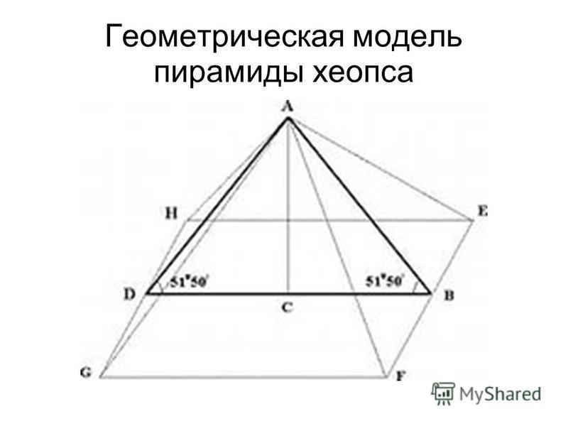 Геометрическая модель пирамиды хеопса