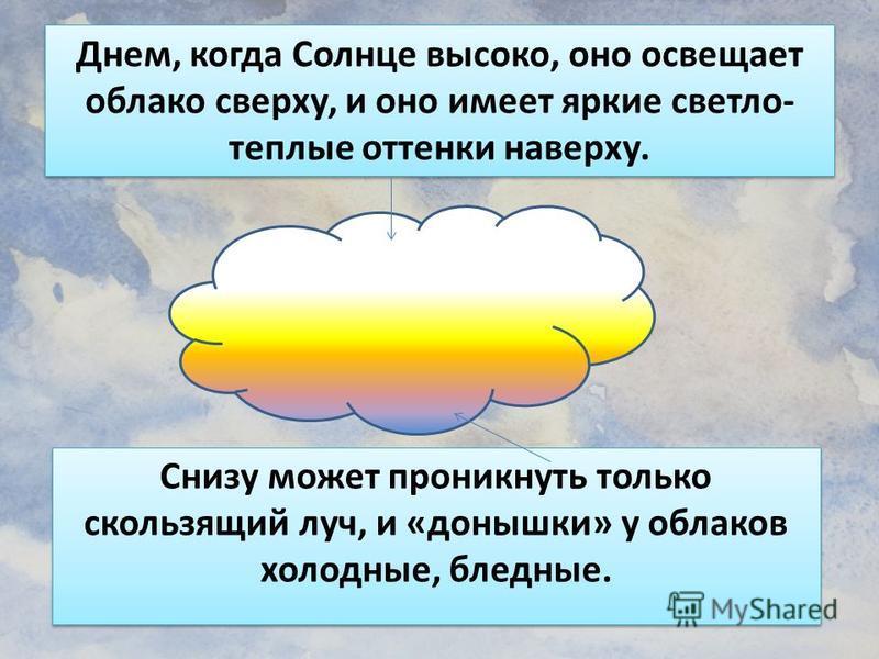 Днем, когда Солнце высоко, оно освещает облако сверху, и оно имеет яркие светло- теплые оттенки наверху. Снизу может проникнуть только скользящий луч, и «донышки» у облаков холодные, бледные.