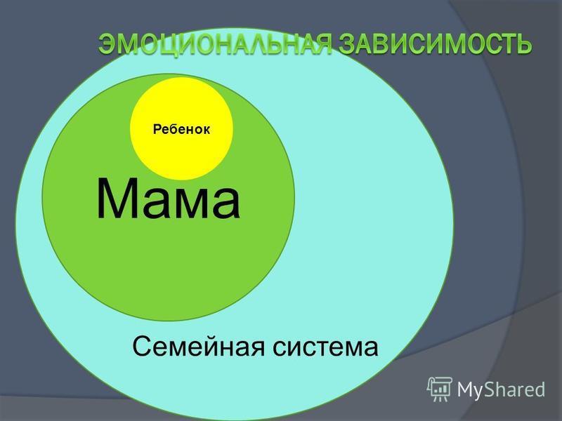 Мама Ребенок Семейная система