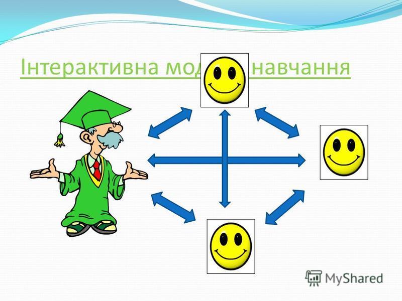 Інтерактивна модель навчання