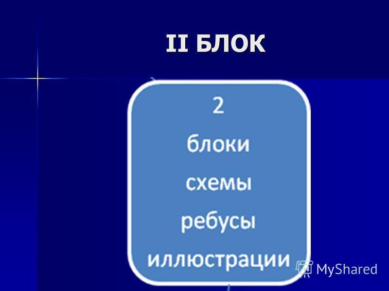 ІІ БЛОК