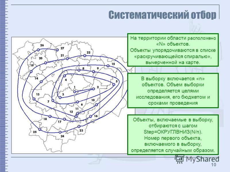10 Систематический отбор Объекты, включаемые в выборку, отбираются с шагом Step=ОКРУГЛВНИЗ(N/n). Номер первого объекта, включаемого в выборку, определяется случайным образом. На территории области расположено «N» объектов. Объекты упорядочиваются в с