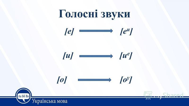 Голосні звуки [е] [е и ] [и] [и е ] [о] [о у ]