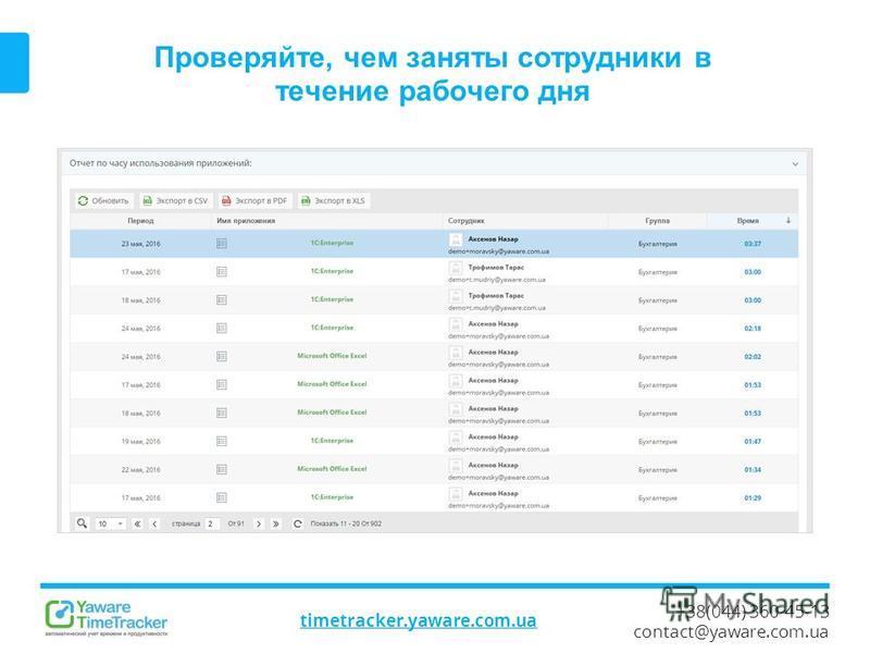 +38(044) 360-45-13 contact@yaware.com.ua timetracker.yaware.com.ua Проверяйте, чем заняты сотрудники в течение рабочего дня