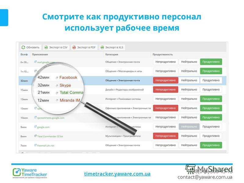 +38(044) 360-45-13 contact@yaware.com.ua timetracker.yaware.com.ua Смотрите как продуктивно персонал использует рабочее время
