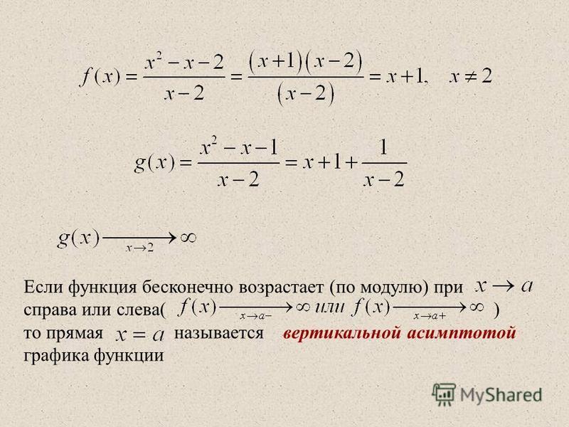 Если функция бесконечно возрастает (по модулю) при справа или слева( ) то прямая называется вертикальной асимптотой графика функции