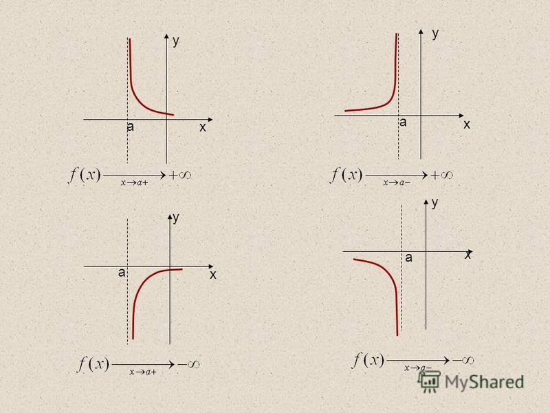 x y a x y a а x y x y a