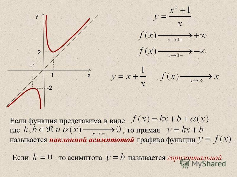 1 2 -2 x y Если функция представима в виде где, то прямая называется наклонной асимптотой графика функции Если, то асимптота называется горизонтальной
