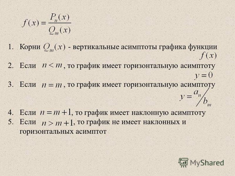 1. Корни - вертикальные асимптоты графика функции 2.Если, то график имеет горизонтальную асимптоту 3.Если, то график имеет горизонтальную асимптоту 4.Если, то график имеет наклонную асимптоту 5.Если, то график не имеет наклонных и горизонтальных асим